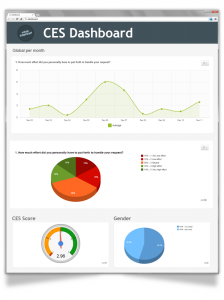 customer effort score - dashboard
